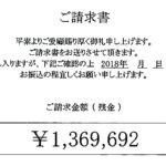 結婚式どれくらいの費用が必要か【東京青山で60人規模の実例】